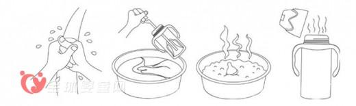 简笔画洗手第四步骤