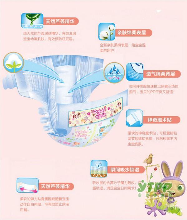 宝宝在使用纸尿裤过程中经常出现的一系列的问题 家长们知道吗