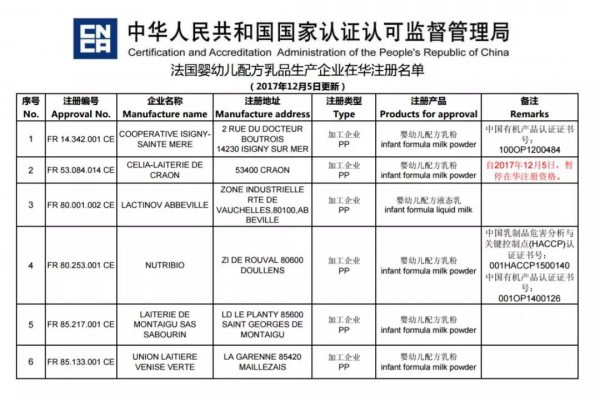 """在中国召回48.9万罐""""毒奶粉""""的兰特黎斯 拆除祸首,重新开工"""