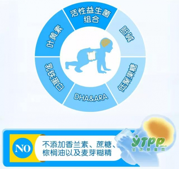 可诺贝儿配方羊奶粉成功通过国家配方注册制全面升级啦