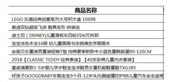 """苏宁810超级品类日 """"笔记哥""""钱家祥PO拼购清单引发超燃爸妈的关注"""