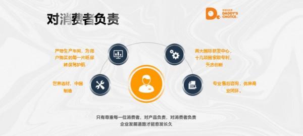 2018中國母嬰企業家領袖峰會   爸爸的選擇CEO王勝地分享《責任》
