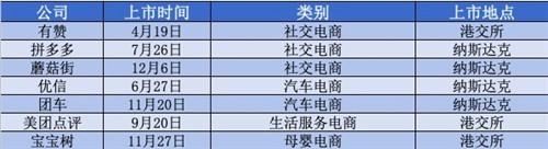 2018电商变革年:传统平台继续深化变革 苏宁、京东疯狂开店