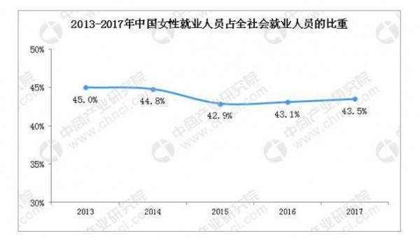 广州出台首部母乳喂养法规 婴幼儿奶粉行业会受到冲击吗