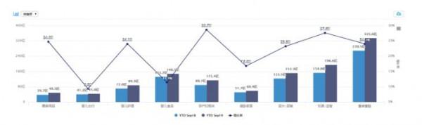 亚博IM-增速最快·热度最高  孕产妇市场比你想象的还要大