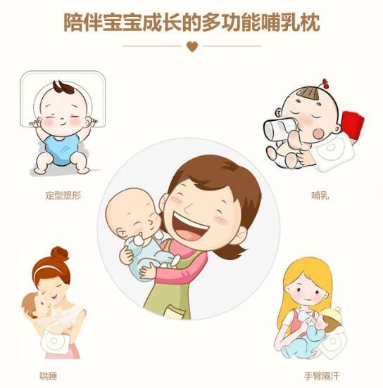 如何挑选哺乳枕  澳贝儿3D手臂式哺乳枕新手妈妈带娃的好帮手