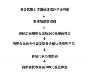 有問必答丨2019中國幼教公益論壇暨第十屆華南國際幼教展