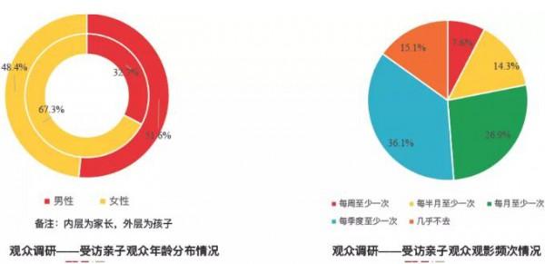 450億低齡動漫市場,我們與國外差距在哪里??