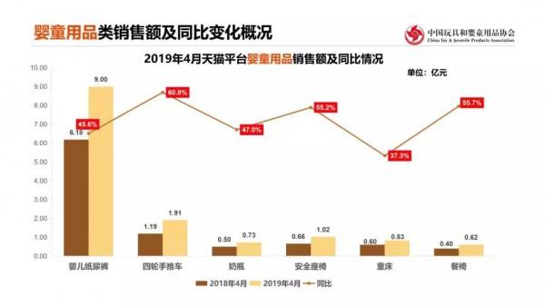 中国婴儿推车,靠什么推向未来?