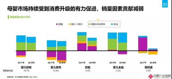 2019奶粉行業三大趨勢:高端化、第二梯隊、新零售機會凸顯