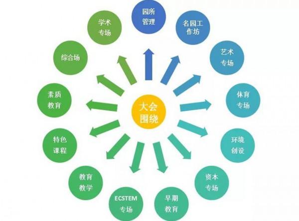 2019广州公益幼教年会30多位专家名师邀您相约广州不见不散!