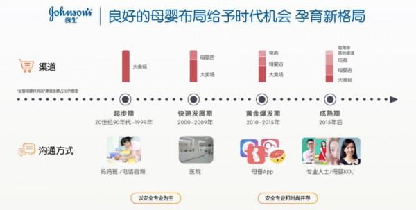 千億孕嬰童護膚新市場開啟,如何搶先機贏未來?