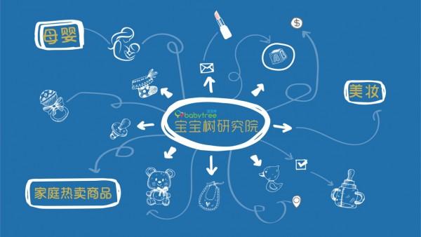寶寶樹聯合知名品牌深耕專業內容強IP,引領母嬰全行業發展創新