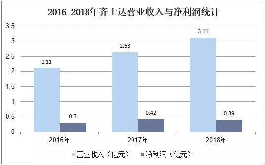 2019年中国玩具行业竞争格局与发展趋势,惊险型玩具逐渐低龄化