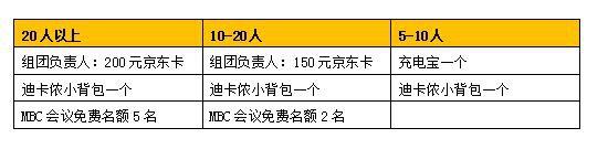 2019 MBC深圳孕婴童展:五人即可轻松成团,团队参观尊享好礼
