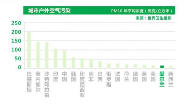中国市场上将出现更多在爱尔兰生产的奶粉