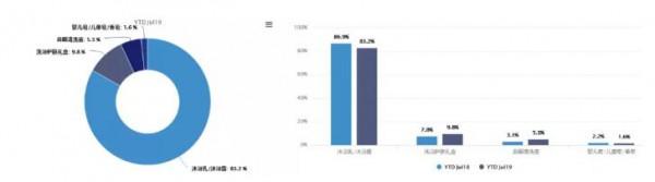 婴儿洗浴市场高端化趋势明显  青蛙王子暴涨100960.7%
