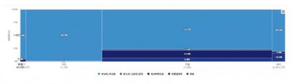 嬰兒洗浴市場高端化趨勢明顯  青蛙王子暴漲100960.7%