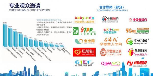 2020年第11屆中國濟南國際孕嬰童產業博覽會六月開幕