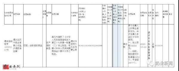 警钟!又一侵权被罚7万,漯河花花牛乳业因生产侵权商品被罚