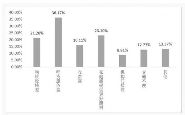 中国家庭注重婴童早期教育   托教支出远超托育支出