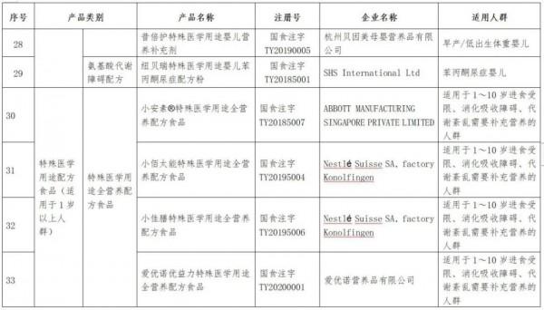 """""""倍氨敏""""事件又出續集,湖南一診所被罰款并吊銷營業執照,這次還涉及益生菌產品......"""