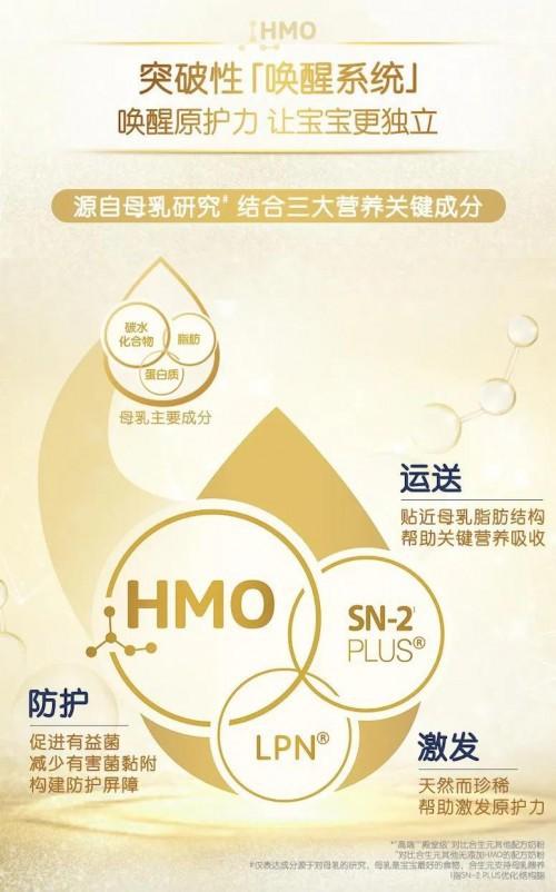 Biostime 合生元HMO奶粉全新上市 三大营养配方圈粉无数宝妈