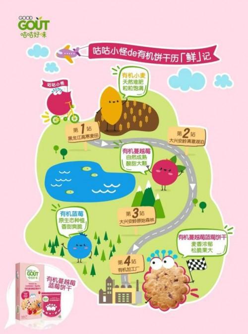 """加码健康儿童零食 GOOD GOUT咕咕好味发布首款获得中国有机儿童认证""""0""""食饼干"""
