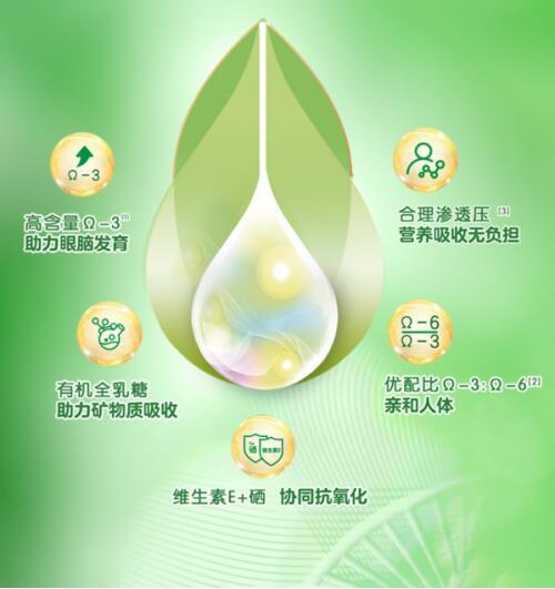宝宝的成长发育需要哪些营养成分   澳优淳璀有机奶粉守护宝宝活力成长
