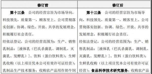 """燕塘乳业坚持精耕与开拓,经营范围拟新增""""食品科学技术研究服务"""""""