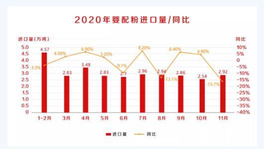 2020丨母婴行业一周事件盘点(01.04-01.10)