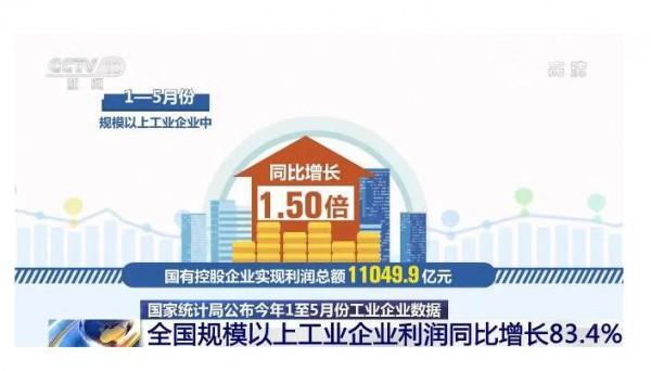 官方發布上半年紙漿進口情況  造紙和紙制品業利潤總額同比增長84.2%
