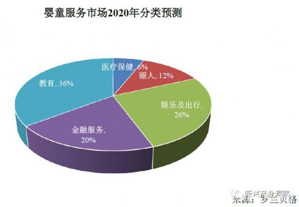 中國母嬰產業市場發展趨勢分析,未來有望突破五萬億市場