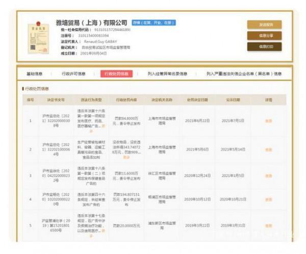 雅培因質量問題被罰沒1253萬余元 多次出現內容不實、虛假宣傳被罰