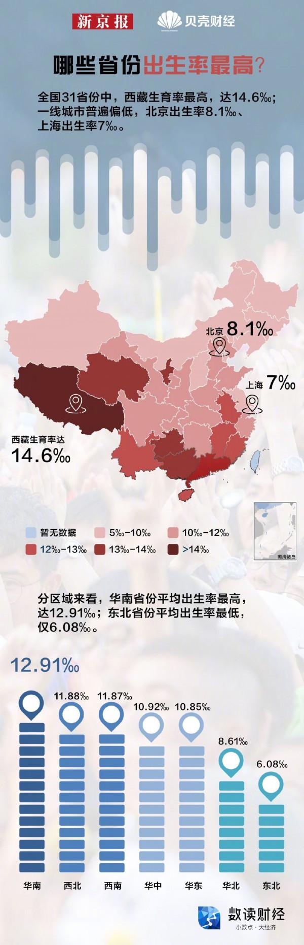 三孩政策背后生育地圖  哪些省份的人最愿意生孩子