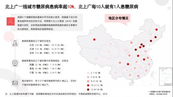 《减糖白皮书》在京发布   专家呼吁:减糖行动迫在眉睫