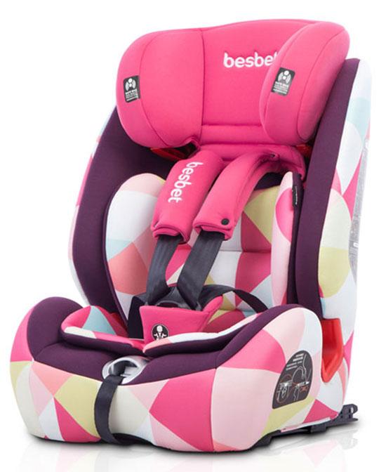 贝思贝特安全座椅安全座椅代理,样品编号:75078